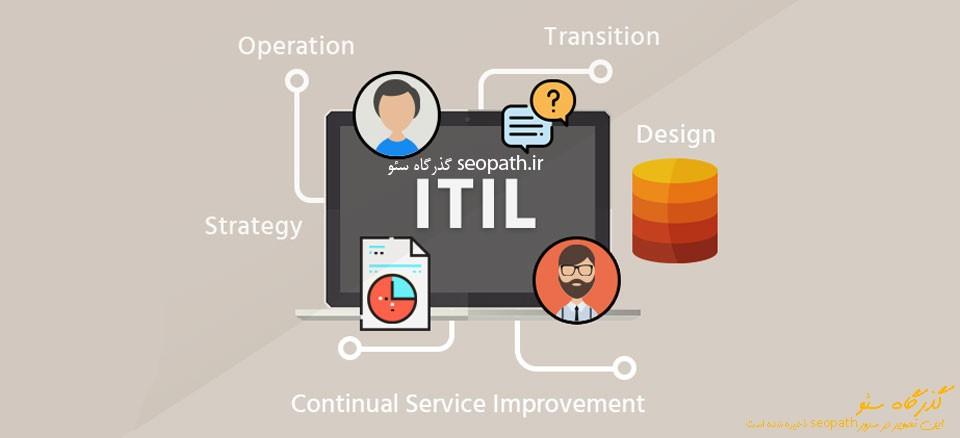 Photo of موارد مشابه کتابخانه زیربنایی فناوری اطلاعات ITIL