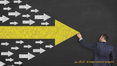 Photo of تفکیک و طبقه بندی مهارتهای رهبری: الزامات مهارت رهبری در سطوح سازمانی
