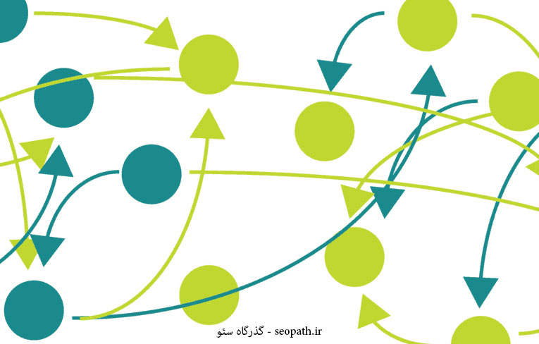 Photo of تاسیس استارتآپ های سیستم محور به جای فرد محور