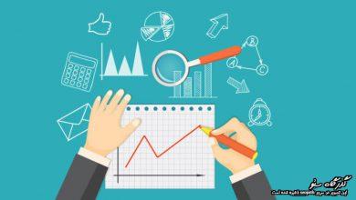 Photo of فرایند برنامهریزی استراتژیک
