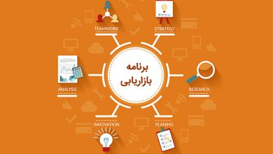 Photo of تدوین یک برنامه بازاریابی خاص + نمونه برنامه ها